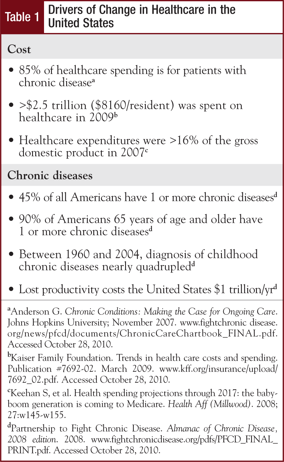 Table 1 - Drivers of Change in Healthcare in the