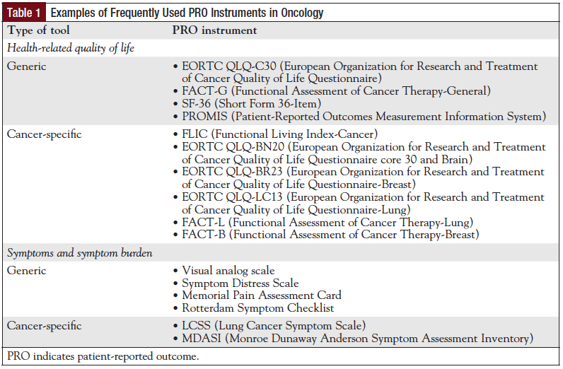 Table 1: Examples of Frequently Used PRO Instruments in Oncology.